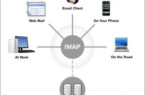 Nên sử dụng giao thức nào cho email doanh nghiệp? 2