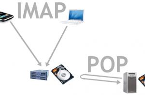 So-sanh-giao-thuc-POP-va-IMAP-2